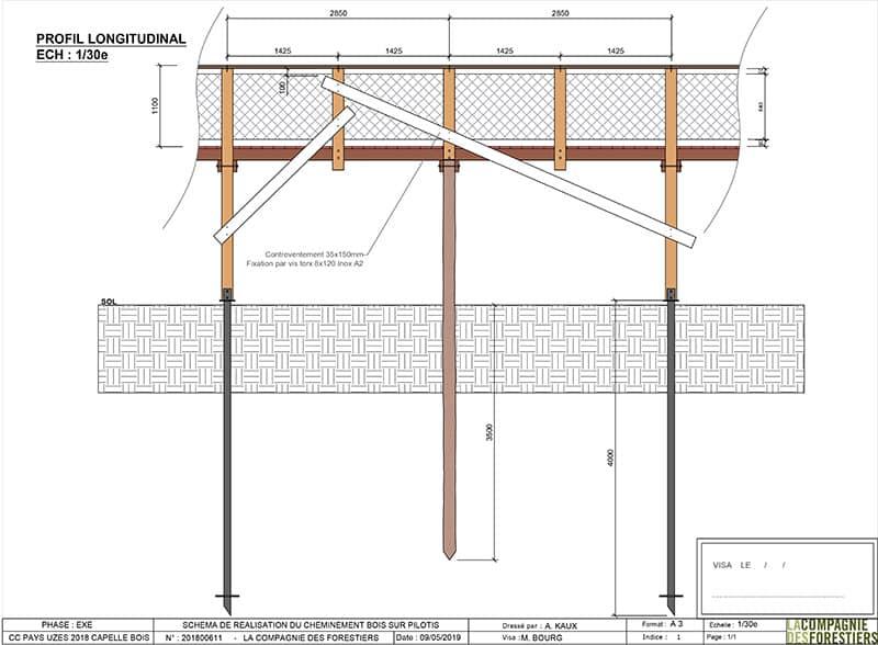 Plan du ponton - Profil longitudinal